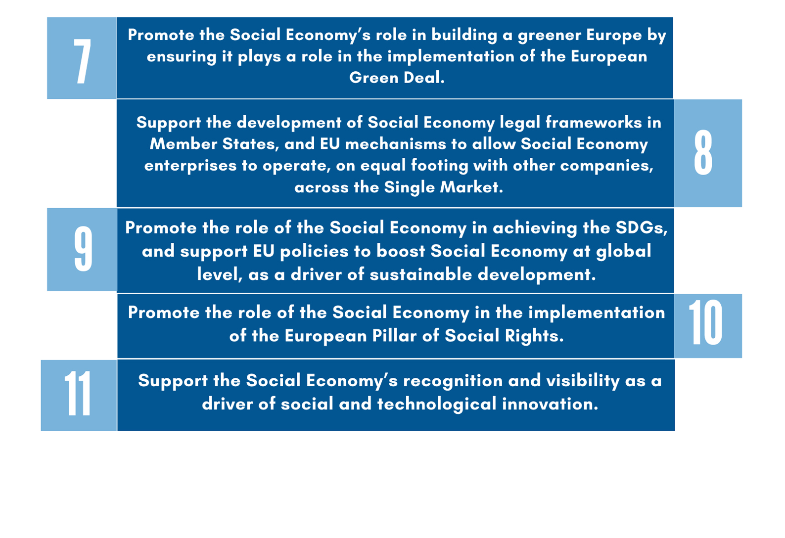 SEIG-priorities-website2