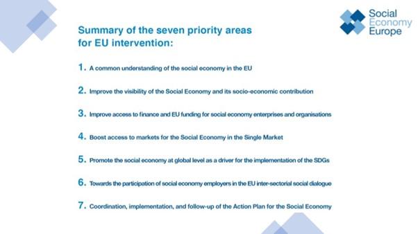 ΔΡΑΣΕΙΣ προτεραιότητες 2021 Σχέδιο δράσης